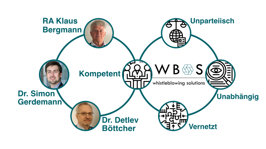 2021-11-09 WBS Unsere Expertise - Kompetenzteam